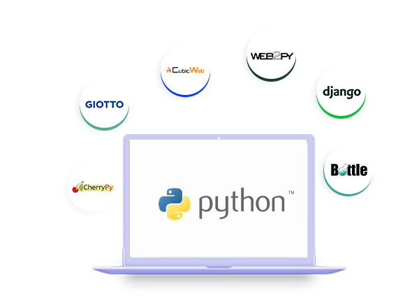 Python Development Services, Python Web Development Company India