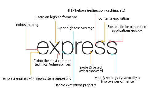 express.js framework benefits