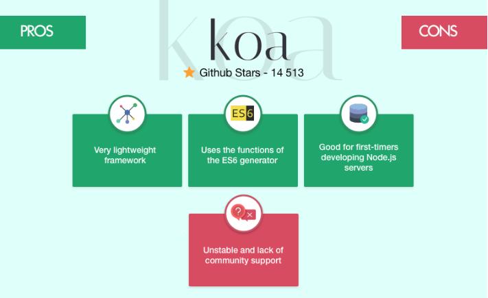 koa node.js framework