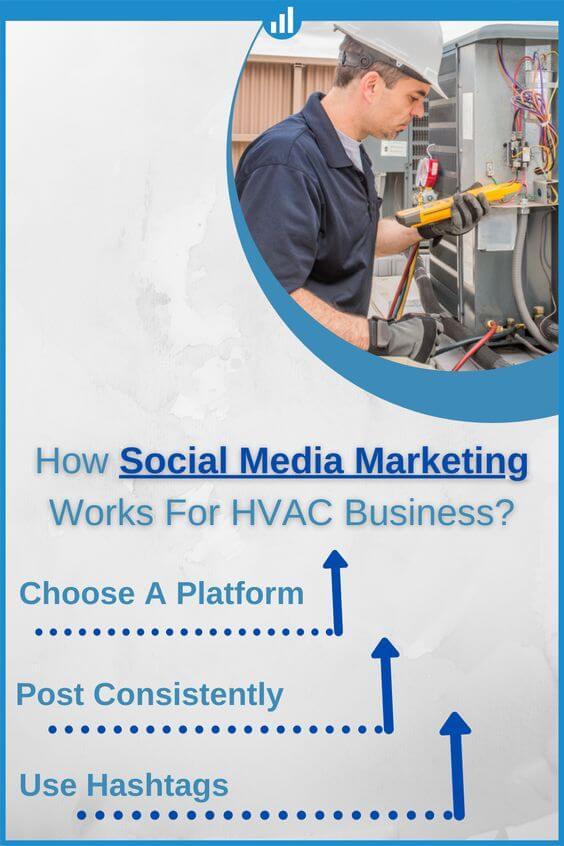 hvac social media marketing
